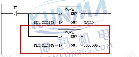 西门子plc怎么断电保持?图片5