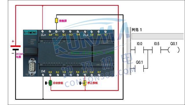 怎么理解西门子PLC置位与复位指令图片1