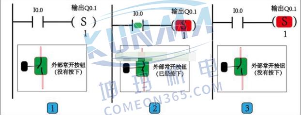 怎么理解西门子PLC置位与复位指令图片3
