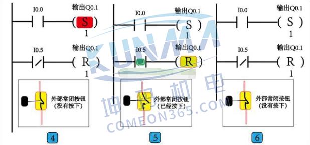 怎么理解西门子PLC置位与复位指令图片4