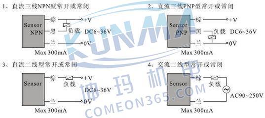西门子plc如何接线图片3
