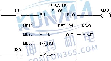 S7-300/400 PLC模拟量输入/输出的量程转换图片4