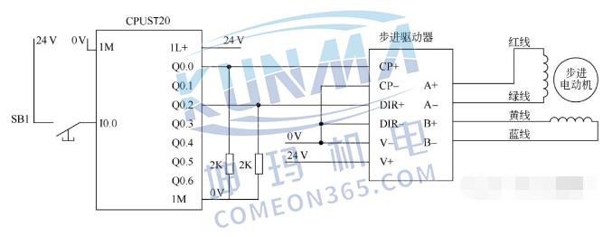 西门子plc如何控制步进电机?图片1