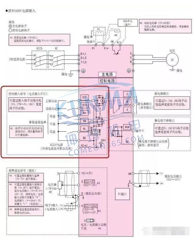 西门子plc如何跟变频器连接【图解】图片4