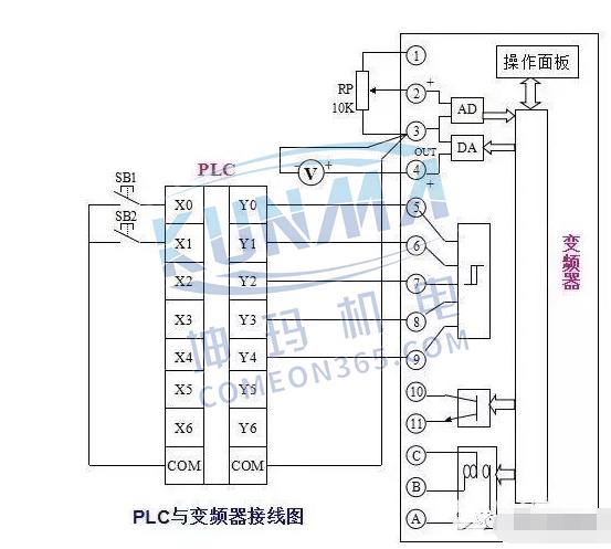 西门子plc如何跟变频器连接【图解】图片5
