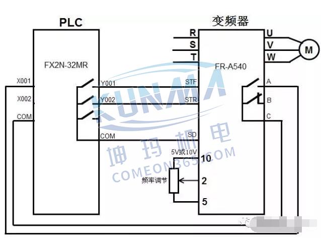 西门子plc如何跟变频器连接【图解】图片6