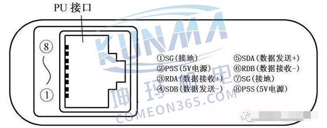 西门子plc如何跟变频器连接【图解】图片8