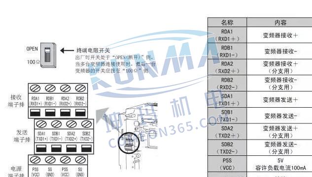 西门子plc如何跟变频器连接【图解】图片9