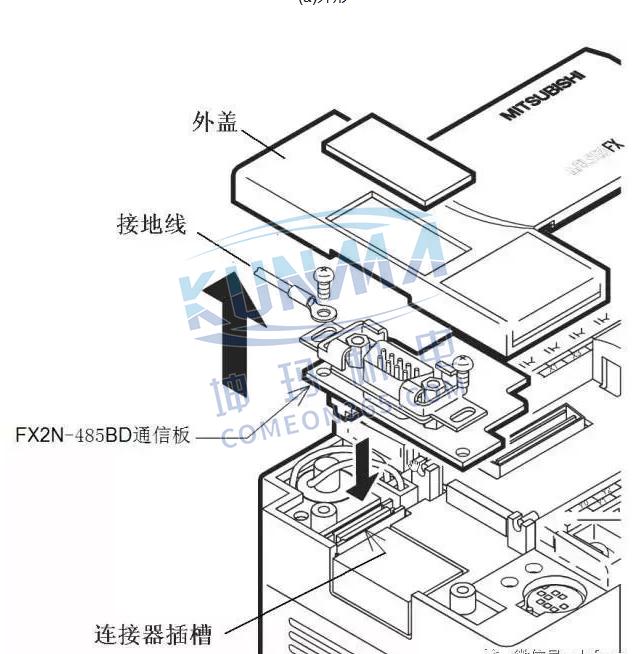 西门子plc如何跟变频器连接【图解】图片11