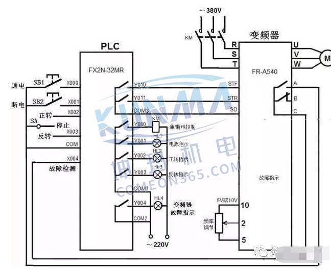 西门子plc如何跟变频器连接【图解】图片13