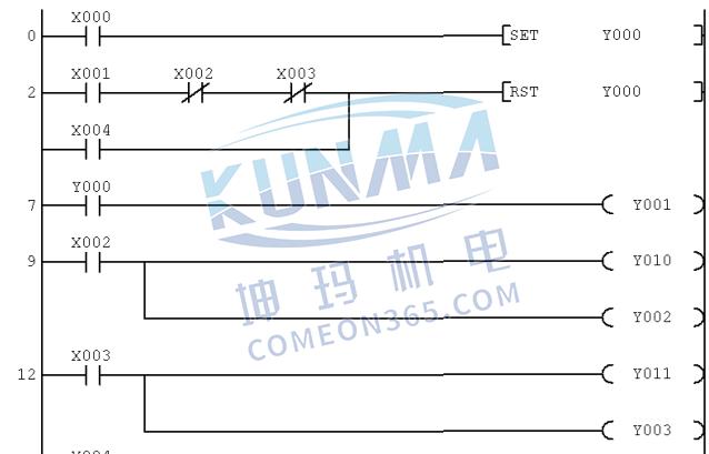 西门子plc如何跟变频器连接【图解】图片14