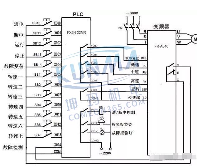 西门子plc如何跟变频器连接【图解】图片15