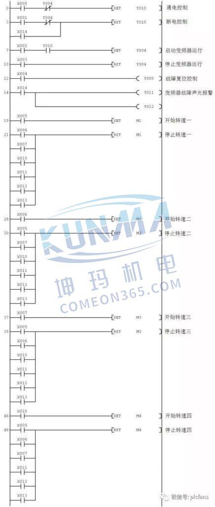西门子plc如何跟变频器连接【图解】图片16