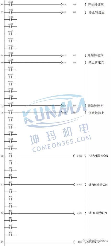 西门子plc如何跟变频器连接【图解】图片17
