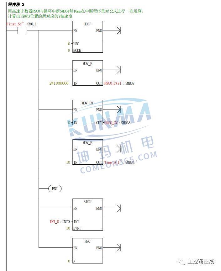 西门子plc200如何画圆图片12