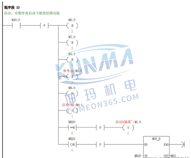 西门子plc200如何画圆图片19