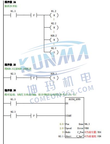 西门子plc200如何画圆图片27
