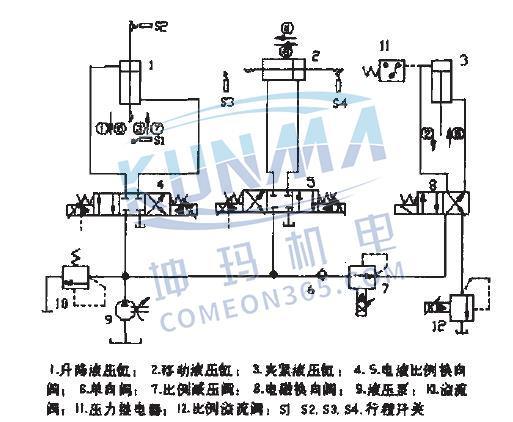 西门子plc 液压如何实现位置控制图片2