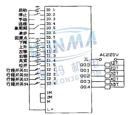 西门子plc 液压如何实现位置控制图片4