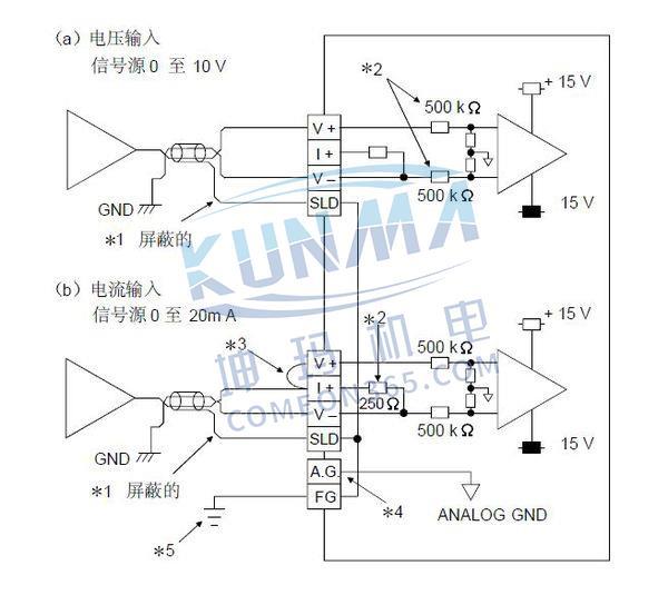 西门子plc如何控制除尘电磁阀?图片1