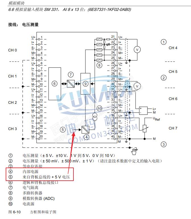 西门子PLC300AO模块怎么接线图片1