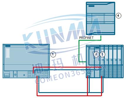 如何在CPU编程实现监控ET200SP的供电输出的电流图片1