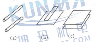电缆的屏蔽与接地图片2
