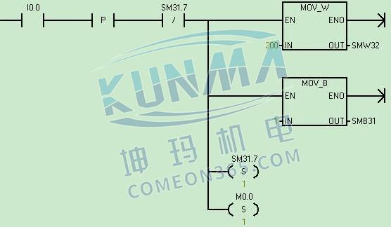 S7-200CPU掉电数据保持常见问题图片6