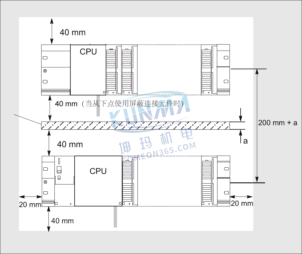 西门子PLC S7-300/400扩展机架的配置与说明图片1