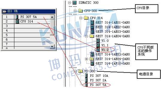 西门子PLC S7-300/400扩展机架的配置与说明图片4