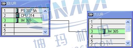西门子PLC S7-300/400扩展机架的配置与说明图片7