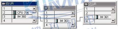 西门子PLC S7-300/400扩展机架的配置与说明图片8