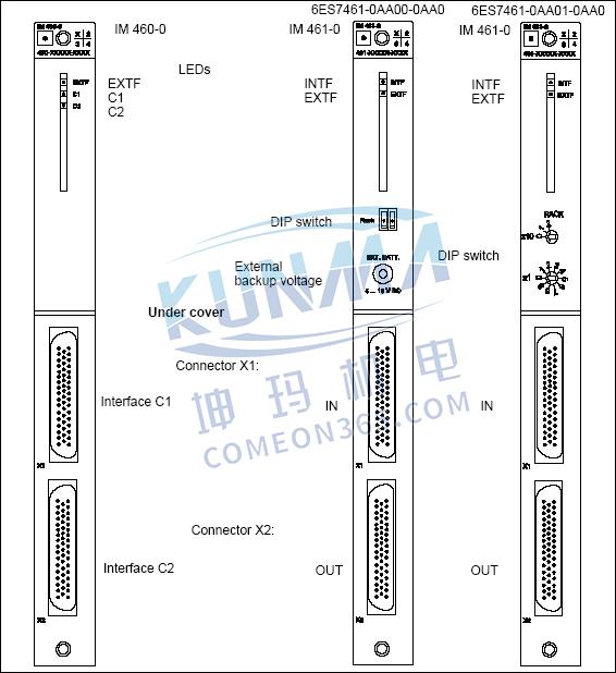 西门子PLC S7-300/400扩展机架的配置与说明图片11