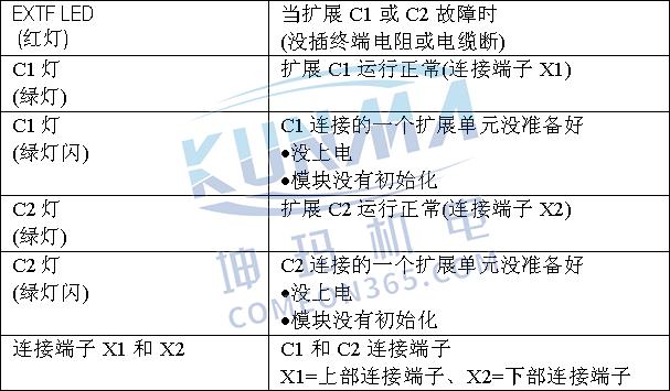 西门子PLC S7-300/400扩展机架的配置与说明图片12
