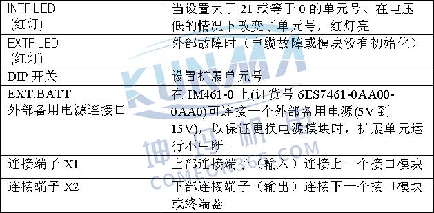 西门子PLC S7-300/400扩展机架的配置与说明图片13