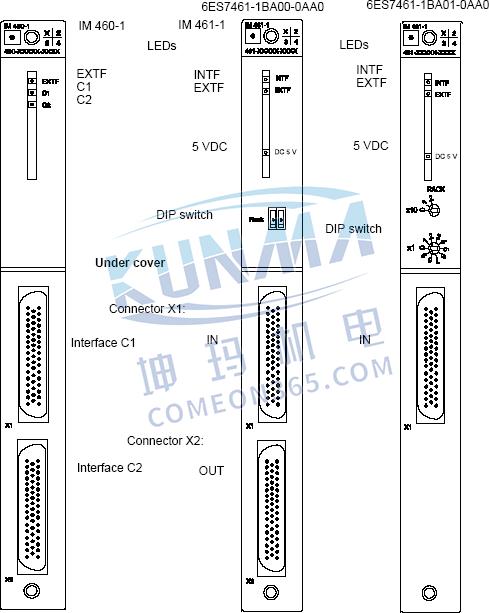 西门子PLC S7-300/400扩展机架的配置与说明图片14