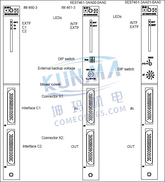 西门子PLC S7-300/400扩展机架的配置与说明图片17