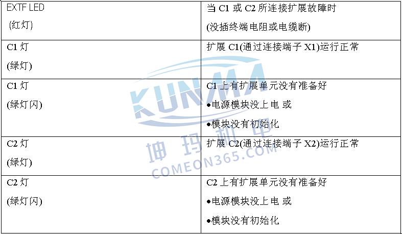 西门子PLC S7-300/400扩展机架的配置与说明图片18