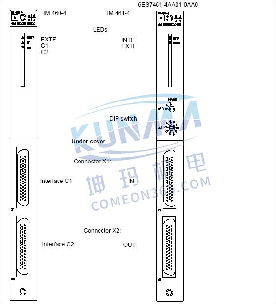 西门子PLC S7-300/400扩展机架的配置与说明图片20