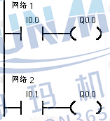 PLC初学者必须学习几个基本西门子plc指令?图片1