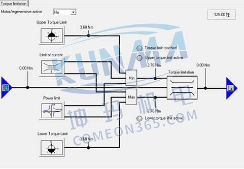 S120常见故障F07900排查方法图片3