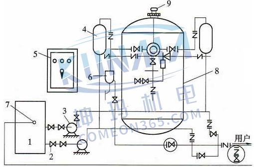 气压罐给水方式电气控制线路图图片1