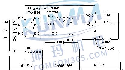 PLC控制柜柜体结构及布置控制原理图图片3