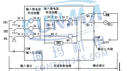 plc控制柜接线图 plc控制柜电气图图片3