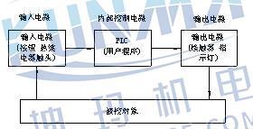 plc控制柜接线图 plc控制柜电气图图片4