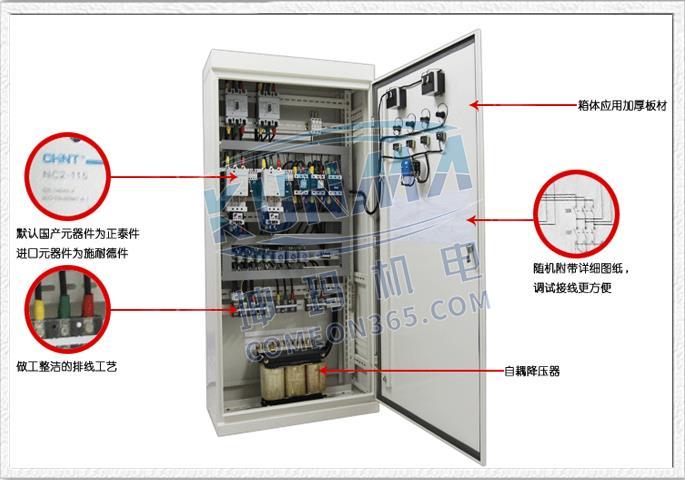 承接工业自动化控制系统集成项目图片9