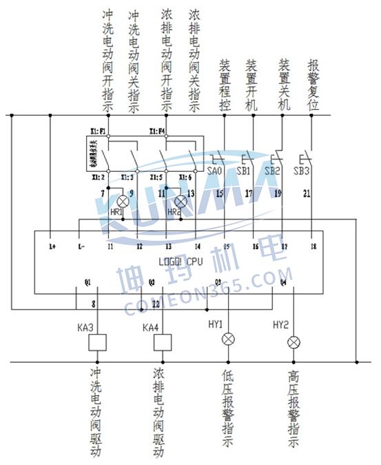 LOGO! 在水处理超滤控制系统中的应用图片5