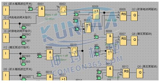 LOGO! 在水处理超滤控制系统中的应用图片11