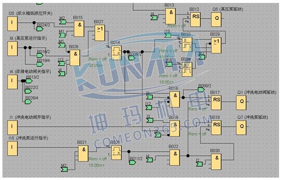 LOGO! 在水处理超滤控制系统中的应用图片12
