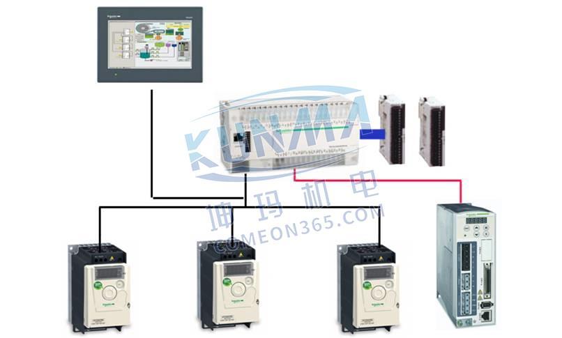 12头灌装机控制系统案例图片1